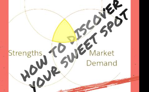 How to Discover Your Sweet Spot