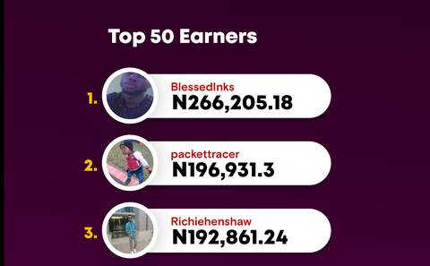 How To Make Your First N50,000 In Few Days On Opera News Hub