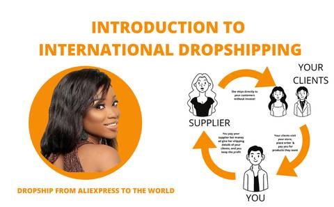 Introduction to International Dropshipping